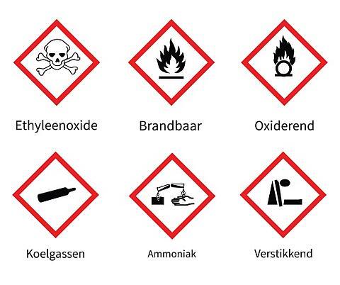 Wat betekenen de belangrijkste symbolen op gasflessen?